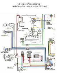 65 c10 underhood wiring diagram 65 discover your wiring diagram electric l6 engine wiring diagram 60s chevy c10 wiring