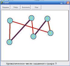 Программное обеспечение Образование наука техника Математика  Курсовая по Дискретной математике №1