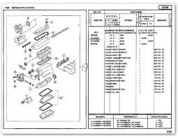 1998 gmc sonoma wiring diagram on 1998 images free download 2002 Gmc Sonoma Fuse Box Diagram hyundai accent fuse box 1998 gmc sonoma wiring diagrams auto zone 1998 gmc sonoma fuel pump wiring diagram GMC Astro Fuse Box Diagrams