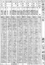 How To Read Chinese 10 Thousand Chinese Lunar Calendar