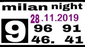 2 7 2019 Milan Day Matka Open Milan Day Matka Milan