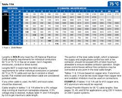 Electric Wire Franklin Electric Wire Sizing Chart