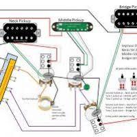 strat coil tap wiring diagram wiring diagram and schematics strat hhh split coil wiring diagram jpg views 3767 size 91 9