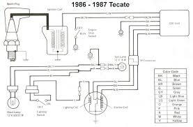Cogent Basic Electrical Schematic Symbols Automotive