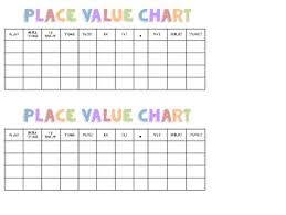 How To Create A Place Value Chart Place Value Chart