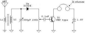 radio receiver circuit diagram the wiring diagram receiver circuit page 6 rf circuits next gr circuit diagram