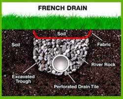 oftentimes drainage systems can be incorporated into the overall landscape design to provide both function and aesthetic appeal