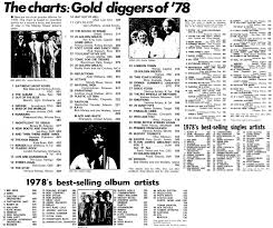 Every Uk 1 Single Of 1978 Discussion Thread Page 37