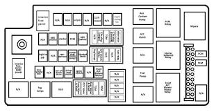 honda accord fuse box diagram 1999 acura cl fuse box diagram 97 Honda Civic Fuse Diagram at 1999 Acura 3 2 Fuse Box Diagram
