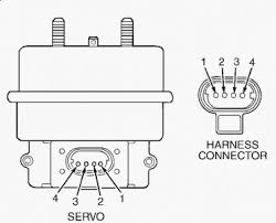 allison transmission wiring diagram allison image allison 2000 series wiring diagram allison image about on allison transmission wiring diagram