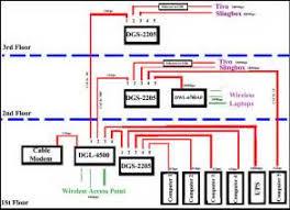 cat data cable wiring diagram images cat wiring diagram on cat5 data wiring diagram cat5 wiring diagrams
