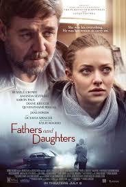 Fathers Daughters 2015 Imdb