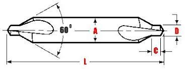 Center Drills And Center Drill Dimensions