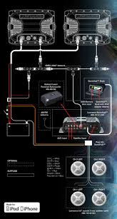 fusion marine stereo wiring harness modern design of wiring diagram • how to select a marine stereo west marine rh westmarine com kenwood stereo wiring harness marine wire harness connector