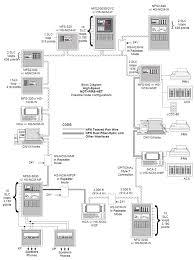 notifier noti fire net intelligent life safety network fox Notifier Nfs2 3030 Wiring Diagram block diagram high speed noti fire net Who Makes Notifier NFS2-3030