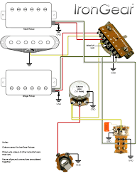 prs 5 way switch wiring diagram images prs 5 way switch wiring wiring harness diagram schematics