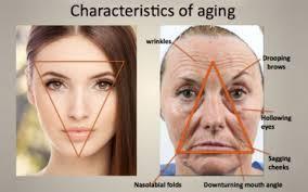 Best treatment for wrinkles on cheeks