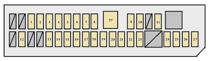 toyota dyna 150 (u600 and u800; from 2011) fuse box diagram