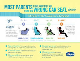 Is Your Child As Safe As Possible In The Car Baby Safety