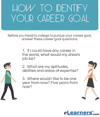 What Is A Career Goal 3 Crucial Ways To Identify Your Career Goal Choose Career Goal