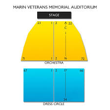 Marin Veterans Memorial Auditorium 2019 Seating Chart
