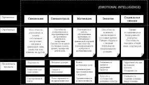 Организация деятельности органов власти муниципальных образований  Организация деятельности органов власти муниципальных образований концепция изменений управленческой команды Автореферат докторской диссертации по