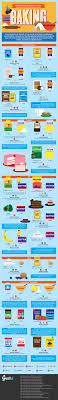 Healthy Cooking Substitutions Chart The Ultimate Guide To Healthier Baking Infographic
