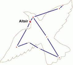 Souhvězdí Orla Diagram Legenda O Souhvězdí Eagle