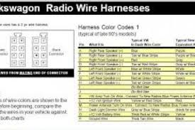 audi a3 car stereo wiring diagram wiring diagram 99 audi a6 wiring diagram at 99 Audi Wiring Diagram