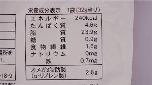 「くるみ 糖質」の画像検索結果