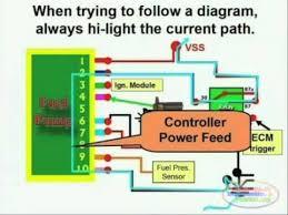 module circuits wiring diagram module circuits wiring diagram