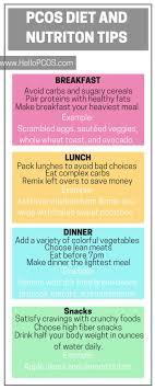 Pcos Diet And Nutrition Pcos Diet Diet Nutrition Clean