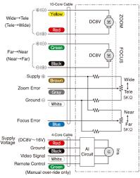 technical data|kowa optical products:security lenses|cctv ai motorized zoom preset on zoom focus amp type
