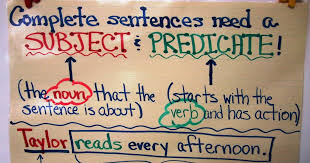 Complete Sentence Anchor Chart Write On Fourth Grade Subject Predicate Freebie