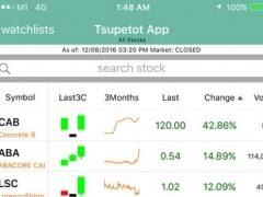 Tsupetot 2 0 1 Free Download