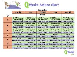 Bedtime Chart For Ages Image Result For Bedtimes By Age Bedtimes By Age Bedtime