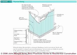 interior wall thickness interior walls thickness typical exterior