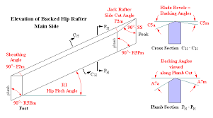 Irregular Hip Rafter Backing Angles In 2019 Hip Roof