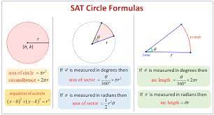 sat questions circles examples