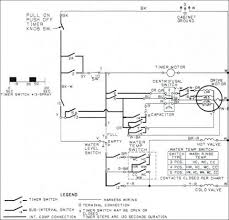kitchenaid wiring diagrams simple wiring diagram site kitchenaid wiring schematic wiring diagram essig citroen c3 wiring diagrams kitchenaid wiring diagrams