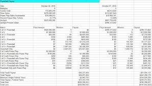 Mega Ball Payout Chart Megamillions A Mind Boggling 1 6 Billion Of Mad Money