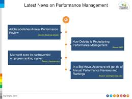 Microsoft Performance Reviews Latest Trends In Performance Management