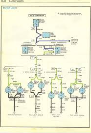 chevy wiring diagram images pontiac gto wiring chevelle ss dash wiring diagram get image about
