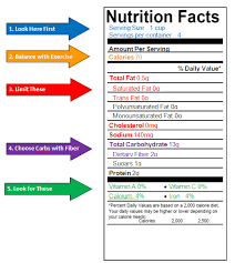 nutrition label activity worksheet worksheets for all and share worksheets free on bonlacfoods