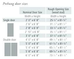 Door Rough Opening Chart Stud Sizes Wood Fincasenpereira Com Co