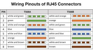 rj45 or 8p8c connectors finding the true ethernet standard arrow com wiring pinouts of rj45 t568a and t568b connectors