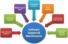 software maintenance it software maintenance and development support services bangalore