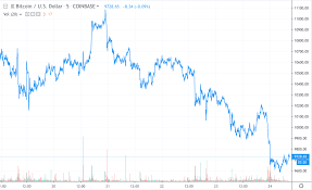 Bitcoin Price Key Level Collapse Wont Hurt 42 000 December Run