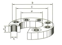 Flange Od Id Pcd Chart 7 Factors Used To Identify A Flange World Wide Metric Blog