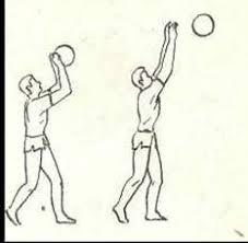 Реферат Техника и методика обучения передачи мяча двумя руками  Методика обучения передачам мяча и совершенствование в них
